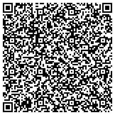 QR-код с контактной информацией организации Новокраматорский машиностроительный завод (НКМЗ), ПАО