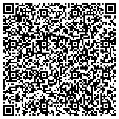 QR-код с контактной информацией организации Группа Изоляционных Компаний, ООО