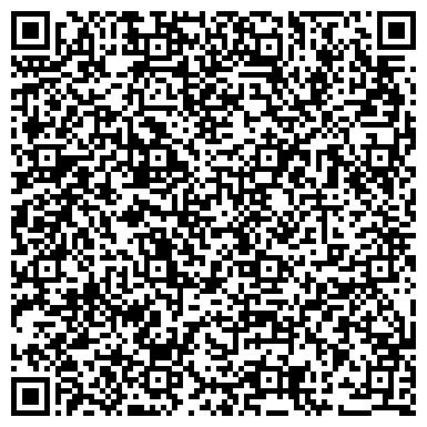 QR-код с контактной информацией организации Витлюс ПКФ, ООО