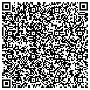 QR-код с контактной информацией организации Синт Солар-Одесса. ООО (Sint Solar-Odessa)