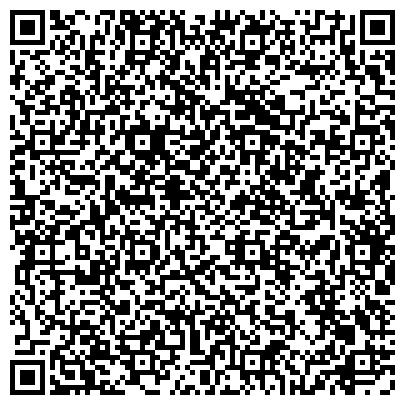 QR-код с контактной информацией организации Промышленная Топливно Энергетическая Компания, ООО
