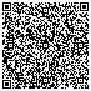 QR-код с контактной информацией организации НПП Геоинформ, ООО