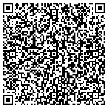 QR-код с контактной информацией организации Городтобуд НВП, ТОВ