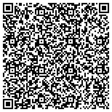 QR-код с контактной информацией организации Гармаш Гишко и партнеры, Научно-правовое бюро