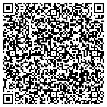 QR-код с контактной информацией организации Сенс Групп, ООО