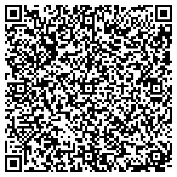 QR-код с контактной информацией организации Котлогазомонтаж ПТП, ООО