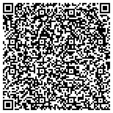 QR-код с контактной информацией организации УкрНИИЭлектротерм, ООО