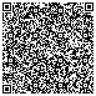 QR-код с контактной информацией организации Лонас технология Украина, ООО