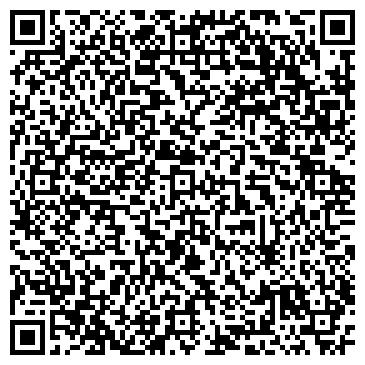 QR-код с контактной информацией организации Термоизоляция, ЧП