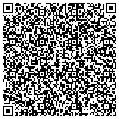 QR-код с контактной информацией организации НПП Гонта-технология, ООО