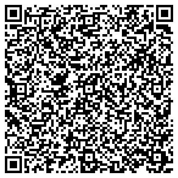 QR-код с контактной информацией организации Энергетические системы, ООО