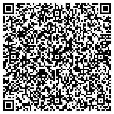 QR-код с контактной информацией организации Авиор холод, ООО