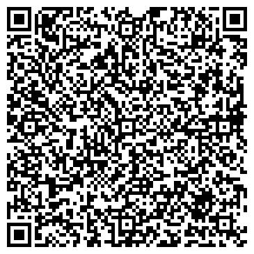 QR-код с контактной информацией организации Укрземресурсы, ООО
