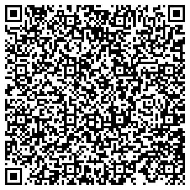 QR-код с контактной информацией организации Еврохимтранс, ООО