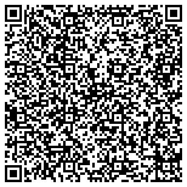 QR-код с контактной информацией организации Систем Кэпитал Менеджмент, ЗАО (SCM, СКМ)