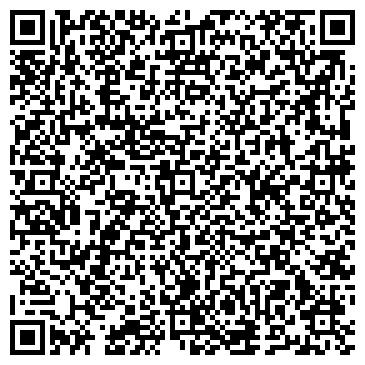 QR-код с контактной информацией организации Металлис Груп, ООО