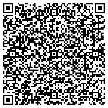QR-код с контактной информацией организации БудИнструмент, СПД