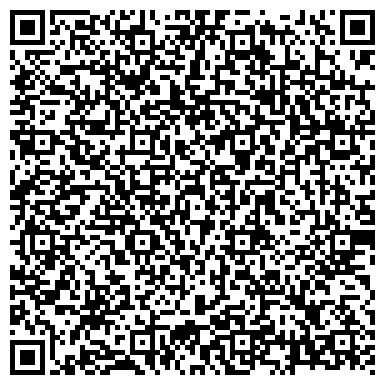 QR-код с контактной информацией организации Зеленая Энергия, ТМ (АНК, ЧП)