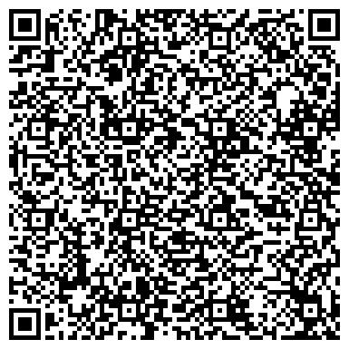 QR-код с контактной информацией организации Клиноф-електротех, ЧП Klinoff-electrotech