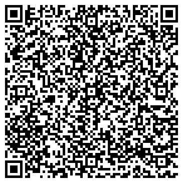 QR-код с контактной информацией организации Энергоавтоматика НПП, ООО