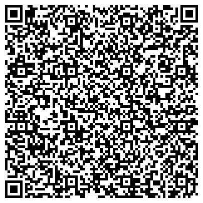 QR-код с контактной информацией организации Укрресурс, торговая фирма, ЧП