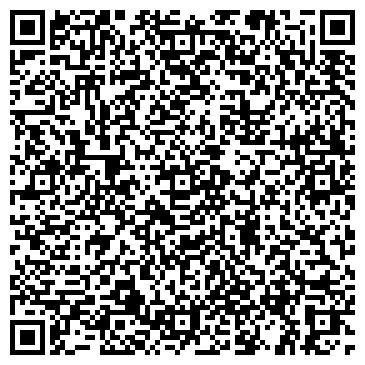 QR-код с контактной информацией организации Полтаватеплоенерго, КП
