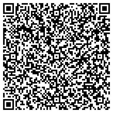 QR-код с контактной информацией организации Промтехгормаш, ООО
