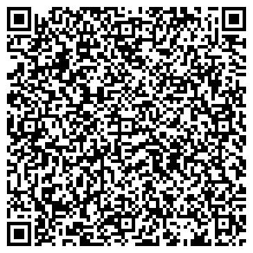 QR-код с контактной информацией организации Спецуглемаш, НПП, ЧАО