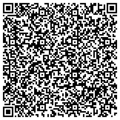 QR-код с контактной информацией организации Научно-Исследовательское и конструкторское бюро бурового инструмента, ЗАО