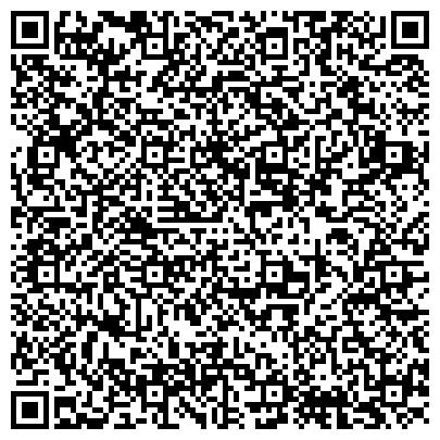 QR-код с контактной информацией организации Татнефть Укрнефтепродукт, ООО (Полтавский филиал)