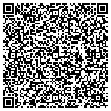 QR-код с контактной информацией организации Экосистема плюс НТЦ, ООО