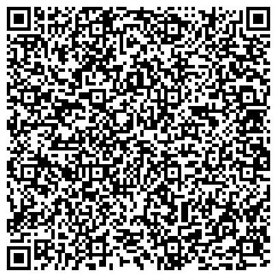 QR-код с контактной информацией организации Гильдия Инжиниринг, ООО