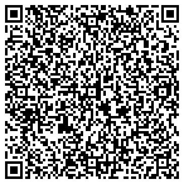 QR-код с контактной информацией организации МНДЦ Промресурс, ООО
