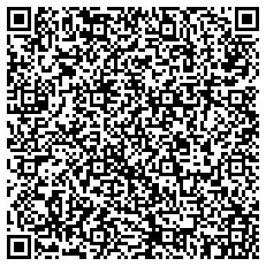 QR-код с контактной информацией организации Энерготехнология, Компания КПВП