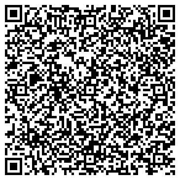 QR-код с контактной информацией организации НПО Теплоэнергоресурс, ООО