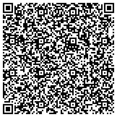 QR-код с контактной информацией организации Промтехдиагностика, НТЦ, ООО