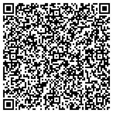 QR-код с контактной информацией организации ШКОЛА ЗДОРОВЬЯ № 1979