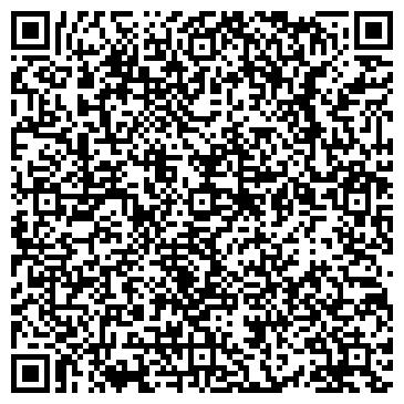 QR-код с контактной информацией организации Институт транспорта нефти, ОАО
