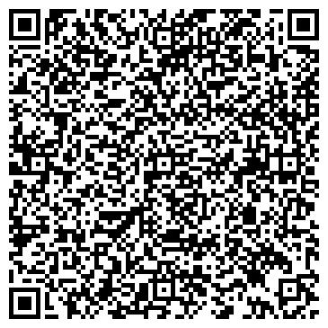 QR-код с контактной информацией организации ГИС Лаборатория, СПД