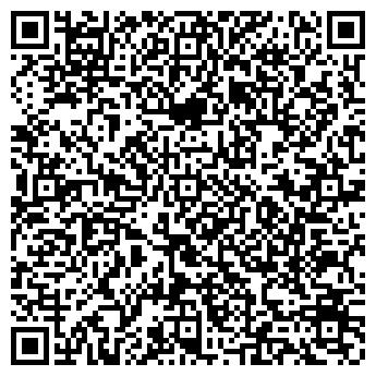 QR-код с контактной информацией организации Анализ почвы, ЧП
