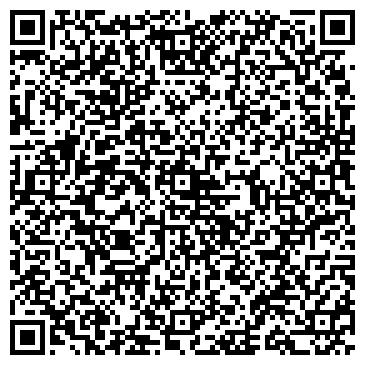 QR-код с контактной информацией организации Nedra Консалтинговый Центр, ТОО