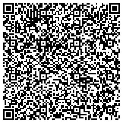 QR-код с контактной информацией организации Energy Support Services (Энерджи Сапорт Сервис), ТОО
