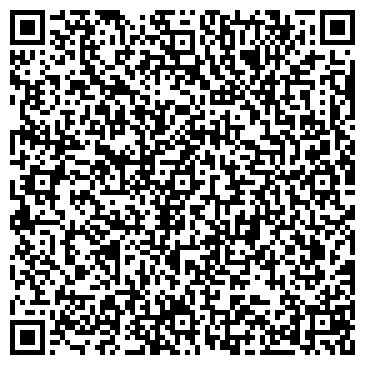 QR-код с контактной информацией организации Энергия Алматы, Компания