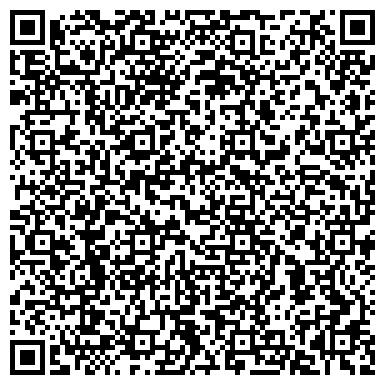 QR-код с контактной информацией организации Petro unit (Петро юнит), ЧП