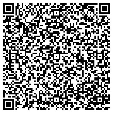 QR-код с контактной информацией организации Термоконтакт-Сервис, ООО