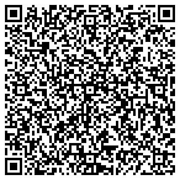 QR-код с контактной информацией организации ЭНЭРГОТЭП, ЧП