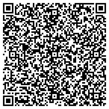 QR-код с контактной информацией организации Агронафтохим компания, ООО