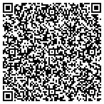QR-код с контактной информацией организации СевКазЭнерго