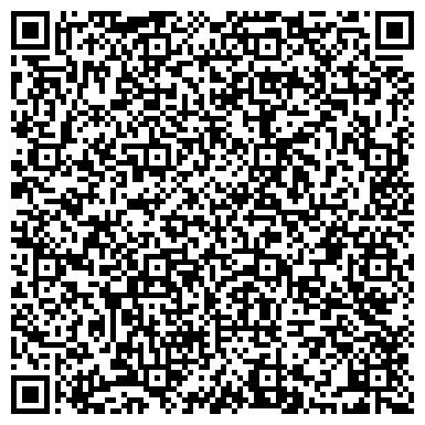 QR-код с контактной информацией организации Энергорегулятор НПП, ООО
