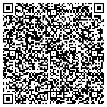 QR-код с контактной информацией организации LEDcontrols, ЧП